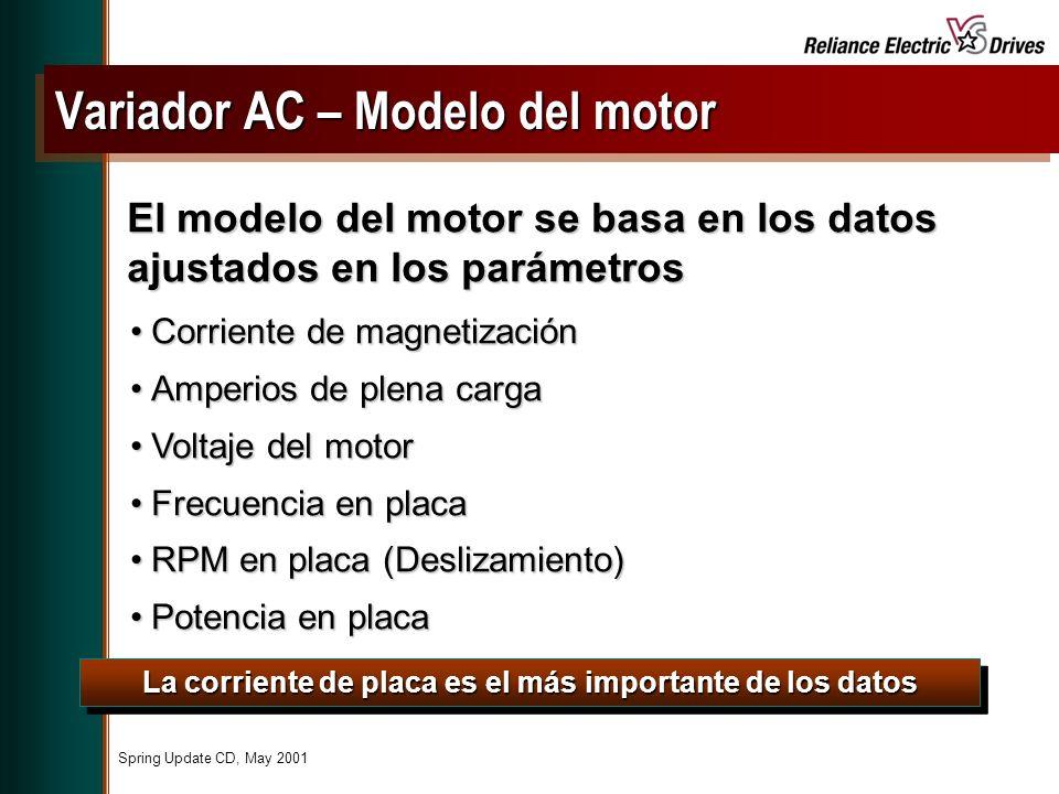 Spring Update CD, May 2001 Corriente de magnetizaciónCorriente de magnetización Amperios de plena cargaAmperios de plena carga Voltaje del motorVoltaje del motor Frecuencia en placaFrecuencia en placa RPM en placa (Deslizamiento)RPM en placa (Deslizamiento) Potencia en placaPotencia en placa La corriente de placa es el más importante de los datos Variador AC – Modelo del motor El modelo del motor se basa en los datos ajustados en los parámetros