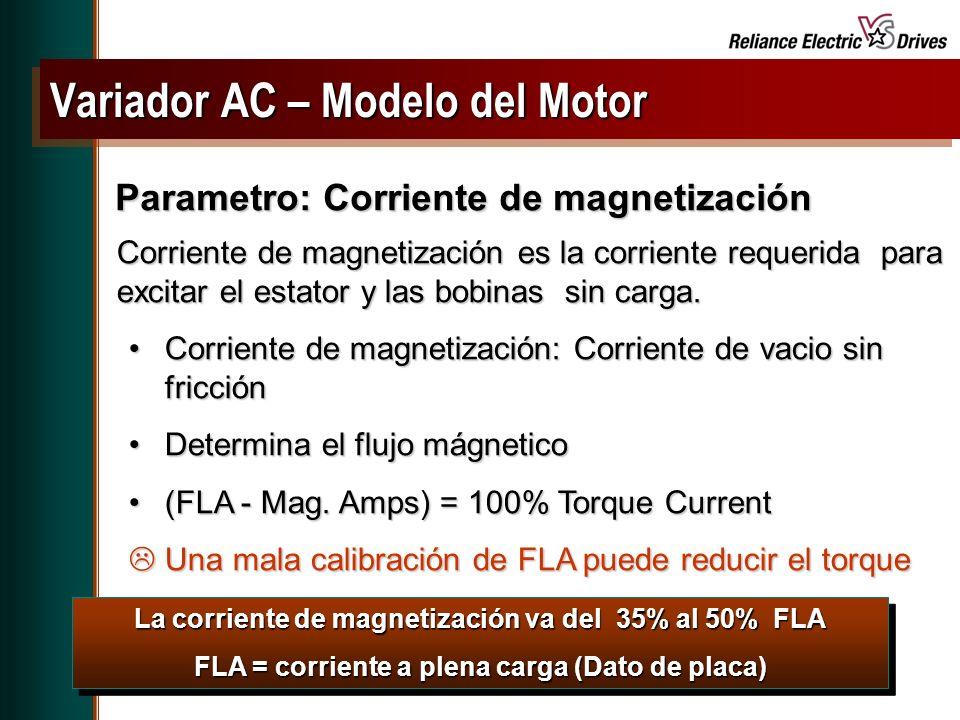 Spring Update CD, May 2001 Corriente de magnetización es la corriente requerida para excitar el estator y las bobinas sin carga.
