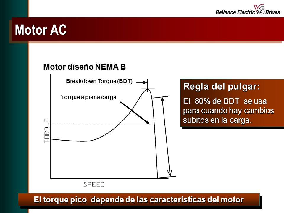 Spring Update CD, May 2001 El torque pico depende de las características del motor Motor AC Motor diseño NEMA B Torque a plena carga Breakdown Torque (BDT) Regla del pulgar: El 80% de BDT se usa para cuando hay cambios subitos en la carga.