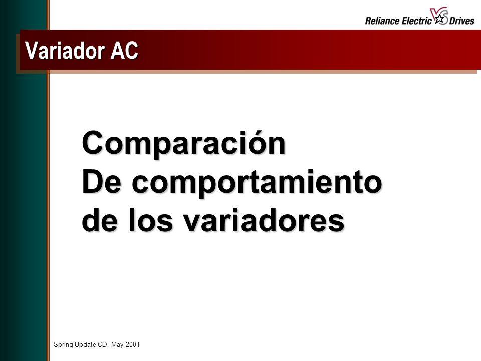 Spring Update CD, May 2001 Comparación De comportamiento de los variadores Variador AC