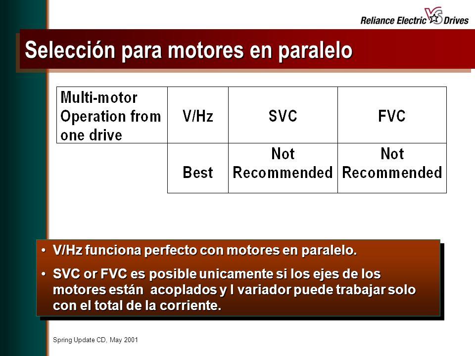 Spring Update CD, May 2001 V/Hz funciona perfecto con motores en paralelo.V/Hz funciona perfecto con motores en paralelo.