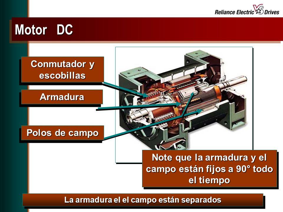 Spring Update CD, May 2001 RPM es igual a: Ambos voltaje de armadura e intensidad de campo afectan la velocidad del motor Modelo Simple Voltaje - ( Caida Voltaje ) Flujo de campo Arm SSNN V V Para aumentar el torque incrementamos la corriente de armadura Funcionamiento de Motor DC