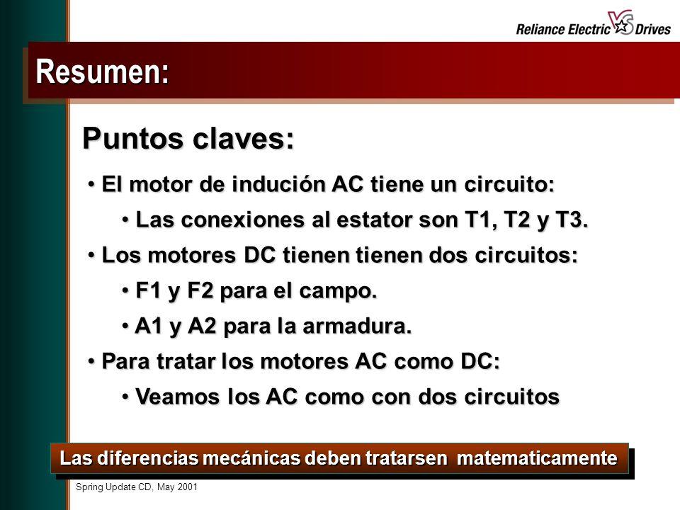 Spring Update CD, May 2001 Puntos claves: Las diferencias mecánicas deben tratarsen matematicamente El motor de indución AC tiene un circuito: El motor de indución AC tiene un circuito: Las conexiones al estator son T1, T2 y T3.