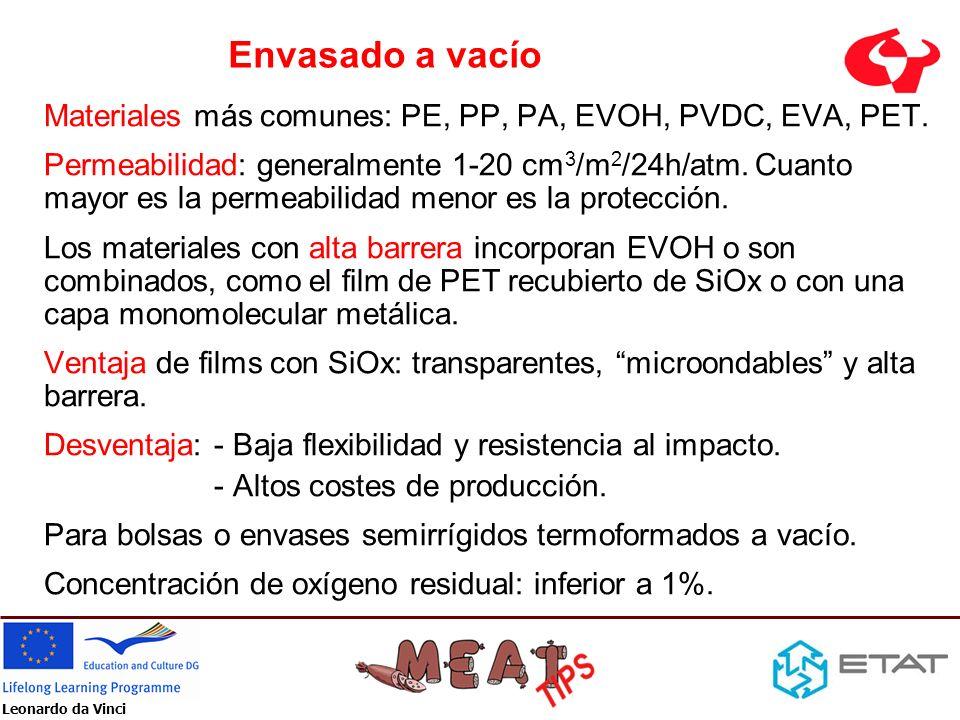 Leonardo da Vinci Envasado a vacío Materiales más comunes: PE, PP, PA, EVOH, PVDC, EVA, PET. Permeabilidad: generalmente 1-20 cm 3 /m 2 /24h/atm. Cuan