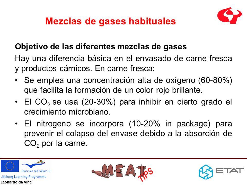 Leonardo da Vinci Mezclas de gases habituales Objetivo de las diferentes mezclas de gases Hay una diferencia básica en el envasado de carne fresca y p