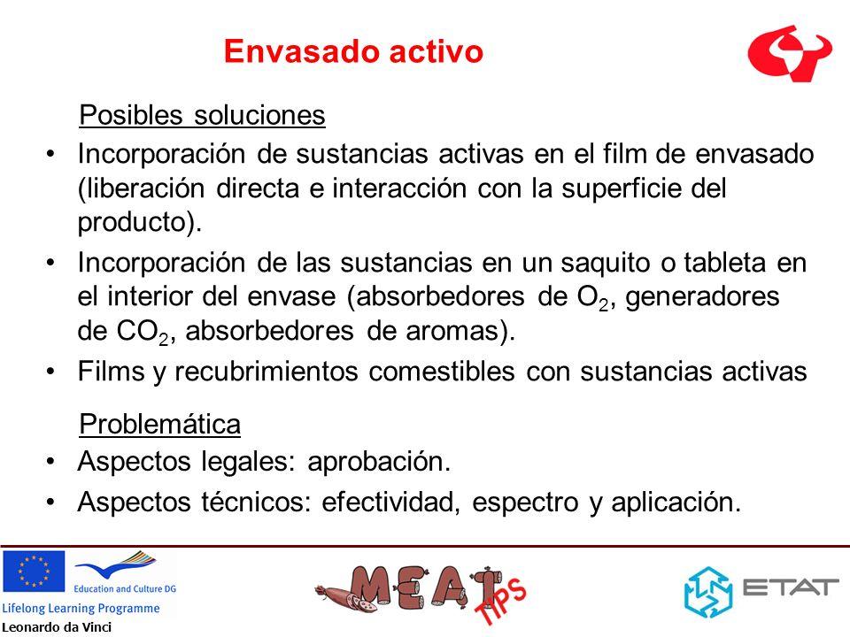 Leonardo da Vinci Envasado activo Incorporación de sustancias activas en el film de envasado (liberación directa e interacción con la superficie del p