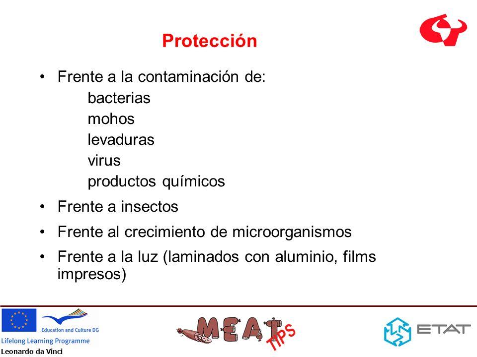 Leonardo da Vinci Protección Frente a la contaminación de: bacterias mohos levaduras virus productos químicos Frente a insectos Frente al crecimiento