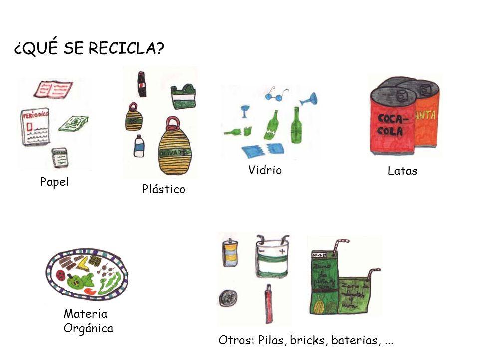 Materia orgánica Contenedor marrón o naranja Otros productos Vidrio Papel y cartón Envases plásticos, latas y bricks Punto limpio Contenedor verde Contenedor azul Contenedor amarillo