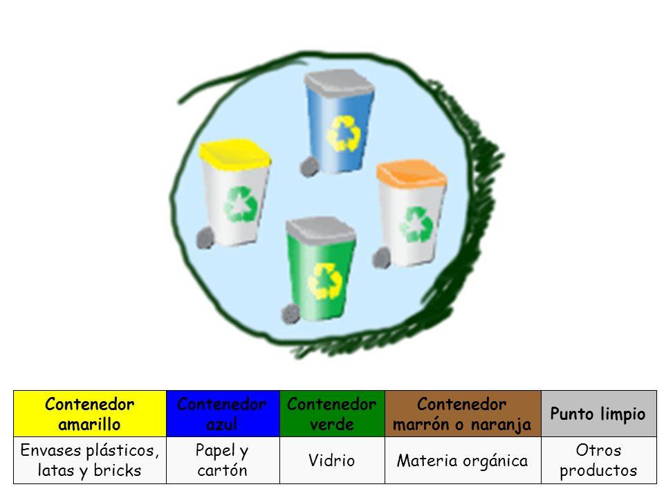 Materia orgánica Contenedor marrón o naranja Otros productos Vidrio Papel y cartón Envases plásticos, latas y bricks Punto limpio Contenedor verde Con