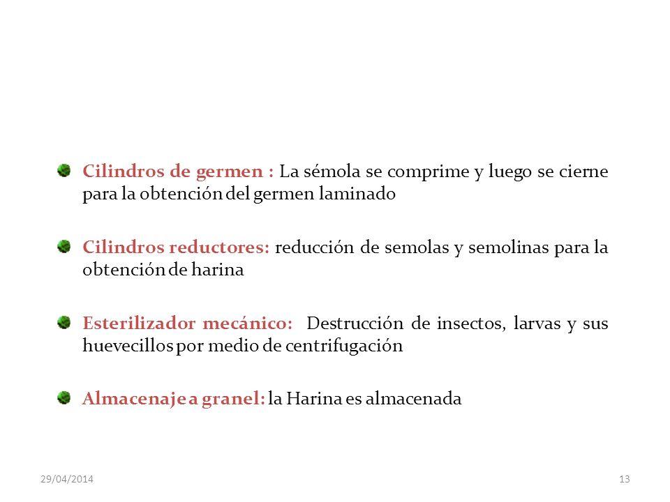 Cilindros de germen : La sémola se comprime y luego se cierne para la obtención del germen laminado Cilindros reductores: reducción de semolas y semol
