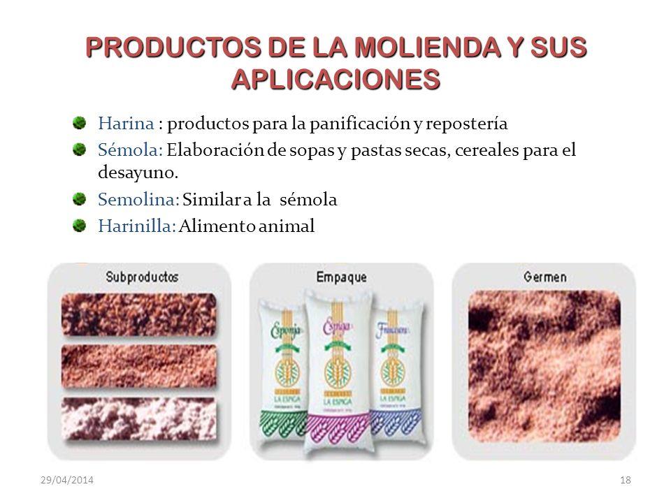 PRODUCTOS DE LA MOLIENDA Y SUS APLICACIONES Harina : productos para la panificación y repostería Sémola: Elaboración de sopas y pastas secas, cereales