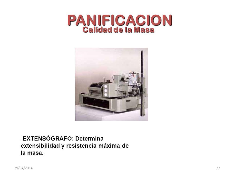 Calidad de la Masa PANIFICACION -EXTENSÓGRAFO: Determina extensibilidad y resistencia máxima de la masa. 29/04/201422