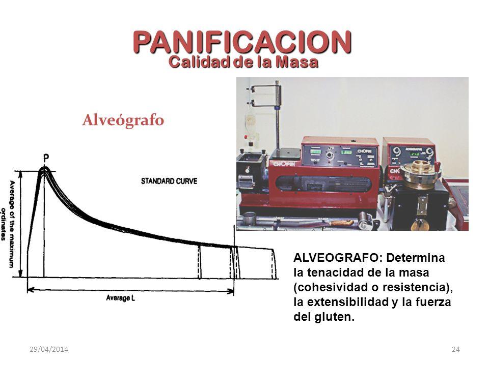 Alveógrafo PANIFICACION Calidad de la Masa ALVEOGRAFO: Determina la tenacidad de la masa (cohesividad o resistencia), la extensibilidad y la fuerza de