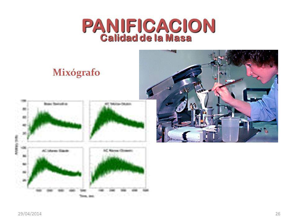 Mixógrafo PANIFICACION Calidad de la Masa 29/04/201426
