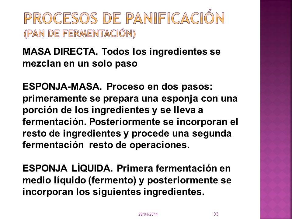 MASA DIRECTA. Todos los ingredientes se mezclan en un solo paso ESPONJA-MASA. Proceso en dos pasos: primeramente se prepara una esponja con una porció