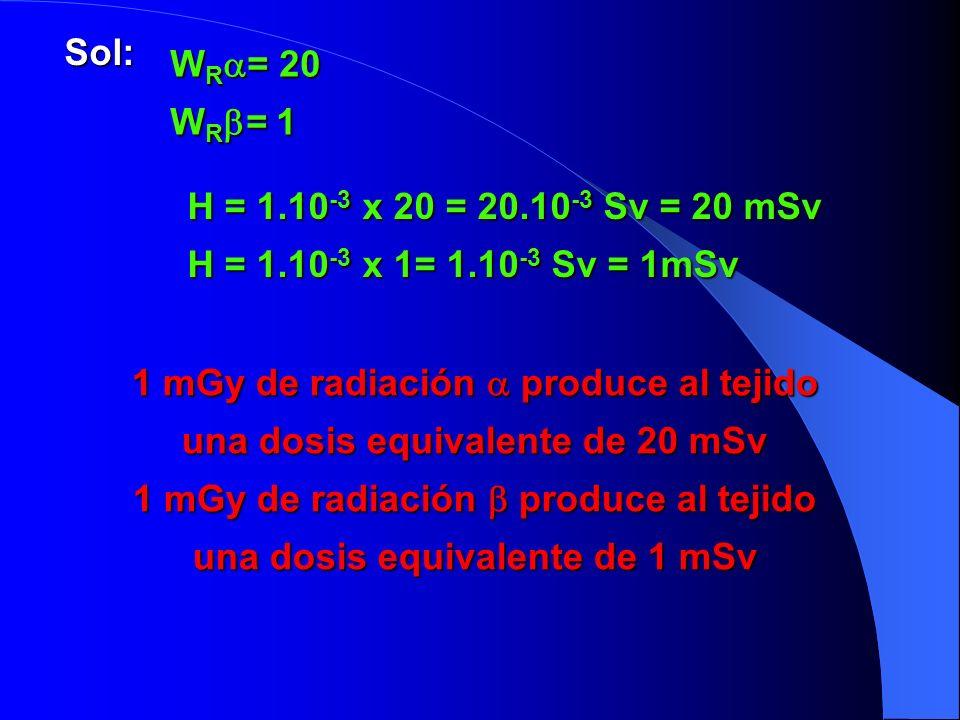 Sol: H = 1.10 -3 x 20 = 20.10 -3 Sv = 20 mSv H = 1.10 -3 x 1= 1.10 -3 Sv = 1mSv W R = 20 W R = 1 1 mGy de radiación produce al tejido una dosis equiva
