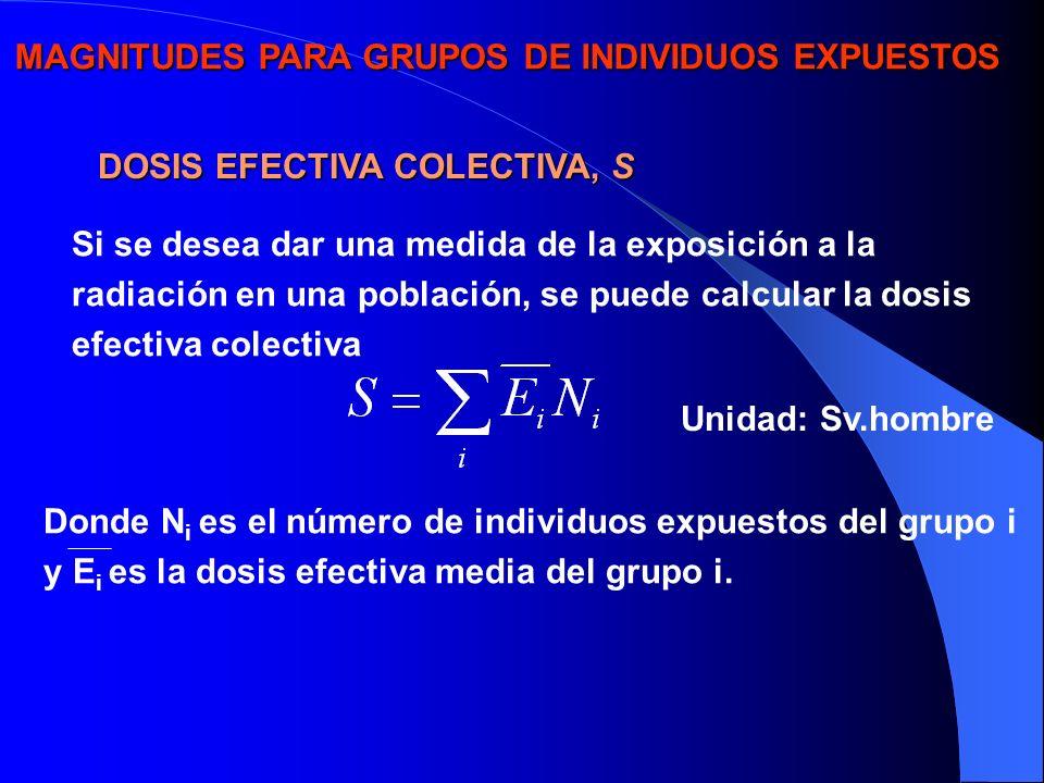 DOSIS EFECTIVA COLECTIVA, S Si se desea dar una medida de la exposición a la radiación en una población, se puede calcular la dosis efectiva colectiva