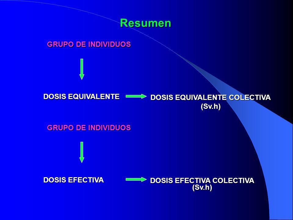DOSIS EQUIVALENTE Resumen GRUPO DE INDIVIDUOS DOSIS EQUIVALENTE COLECTIVA (Sv.h) DOSIS EFECTIVA GRUPO DE INDIVIDUOS DOSIS EFECTIVA COLECTIVA (Sv.h)