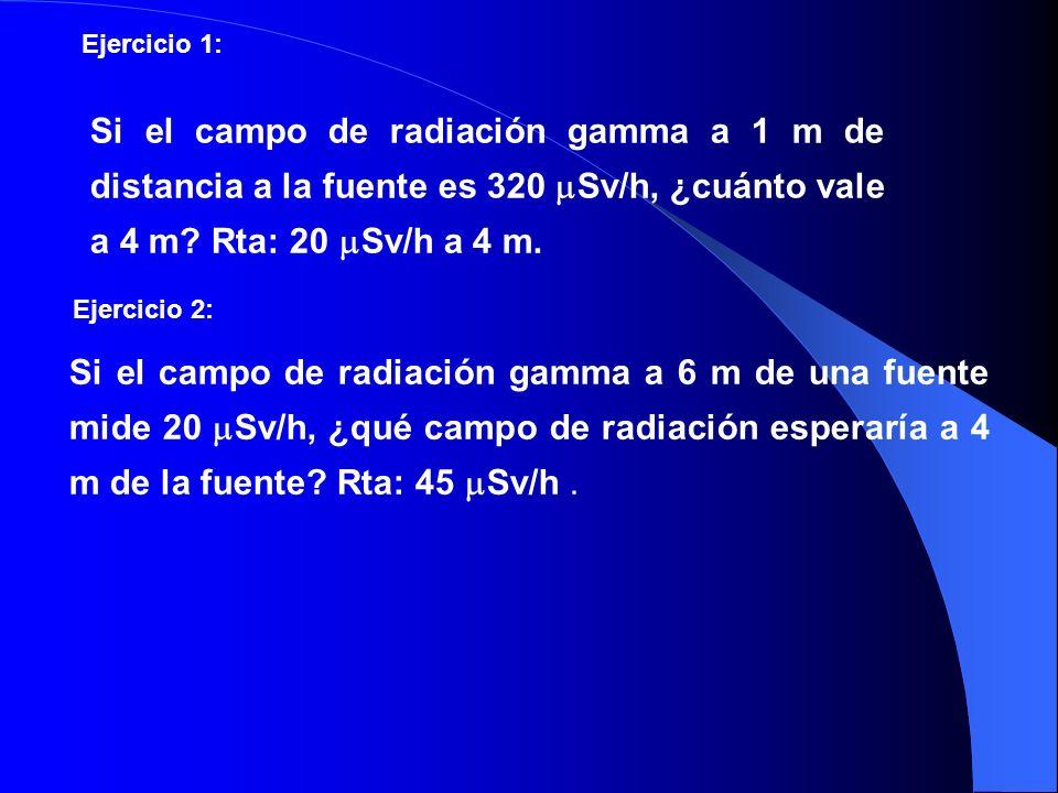 Ejercicio 1: Si el campo de radiación gamma a 1 m de distancia a la fuente es 320 Sv/h, ¿cuánto vale a 4 m? Rta: 20 Sv/h a 4 m. Si el campo de radiaci