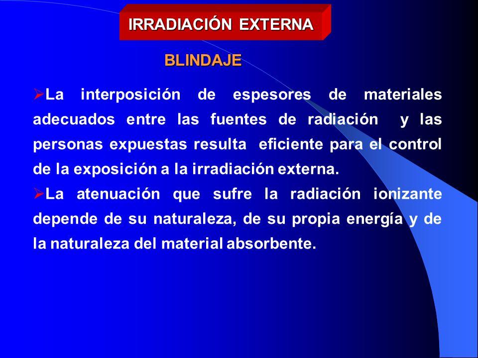 La interposición de espesores de materiales adecuados entre las fuentes de radiación y las personas expuestas resulta eficiente para el control de la