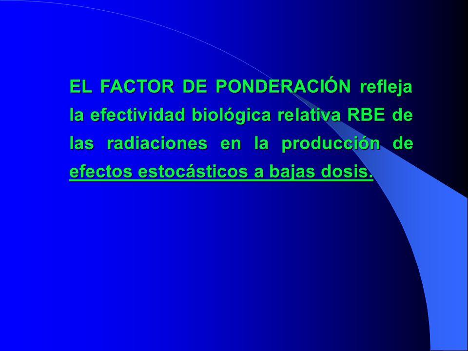 EL FACTOR DE PONDERACIÓN refleja la efectividad biológica relativa RBE de las radiaciones en la producción de efectos estocásticos a bajas dosis.