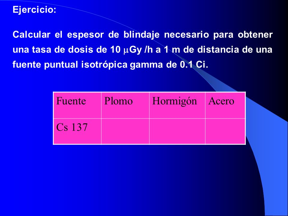 Ejercicio: Calcular el espesor de blindaje necesario para obtener una tasa de dosis de 10 Gy /h a 1 m de distancia de una fuente puntual isotrópica ga