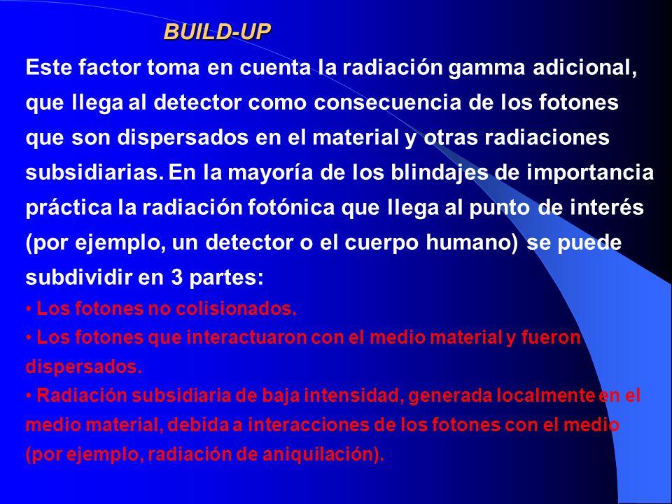 BUILD-UP Este factor toma en cuenta la radiación gamma adicional, que llega al detector como consecuencia de los fotones que son dispersados en el mat