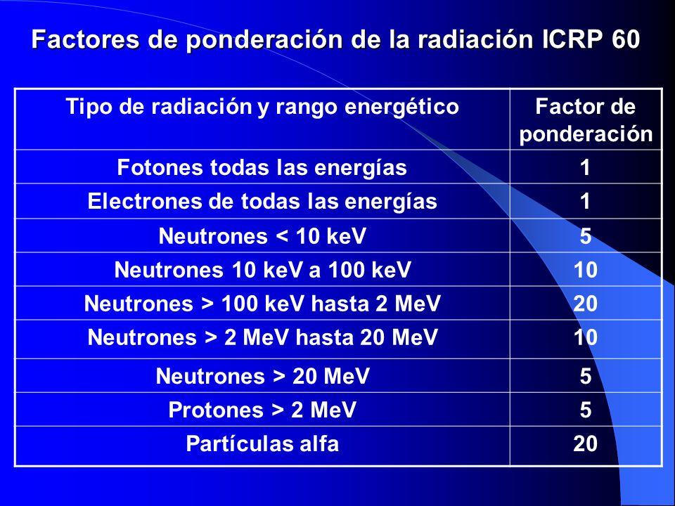 Factores de ponderación de la radiación ICRP 60 Tipo de radiación y rango energéticoFactor de ponderación Fotones todas las energías1 Electrones de to