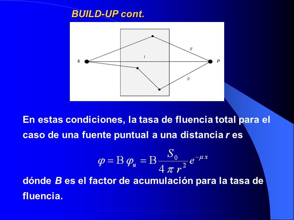 En estas condiciones, la tasa de fluencia total para el caso de una fuente puntual a una distancia r es dónde B es el factor de acumulación para la ta