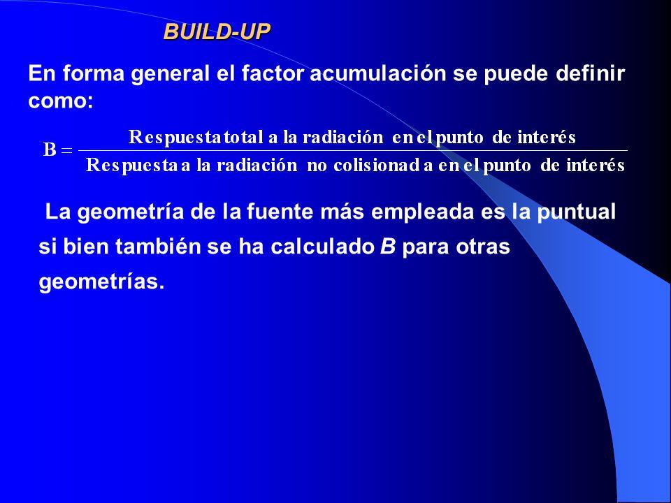La geometría de la fuente más empleada es la puntual si bien también se ha calculado B para otras geometrías. BUILD-UP En forma general el factor acum
