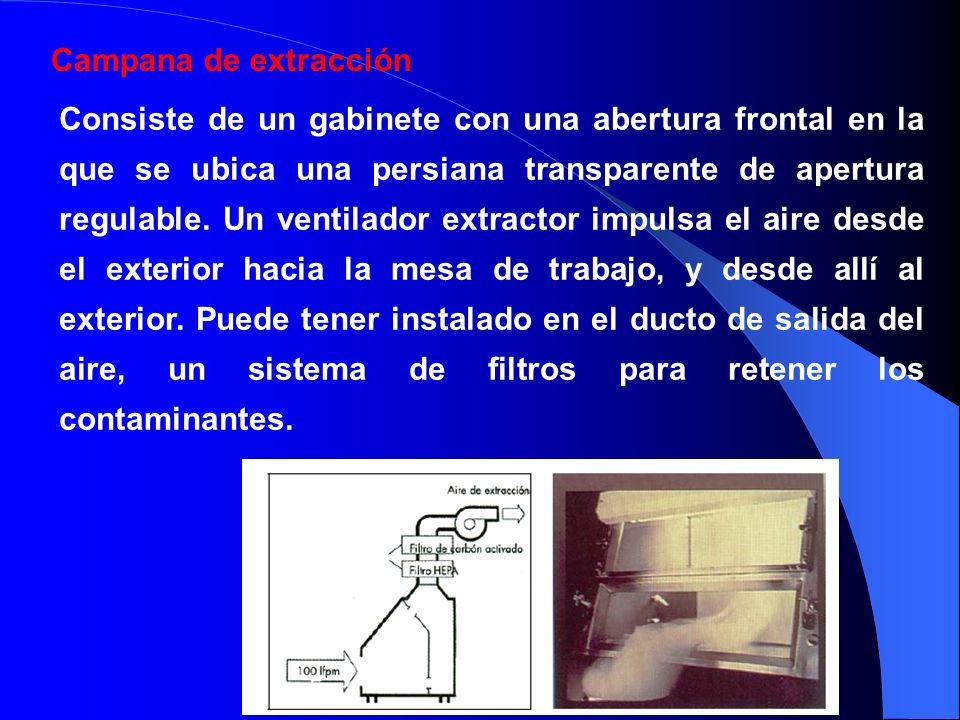 Campana de extracción Consiste de un gabinete con una abertura frontal en la que se ubica una persiana transparente de apertura regulable. Un ventilad