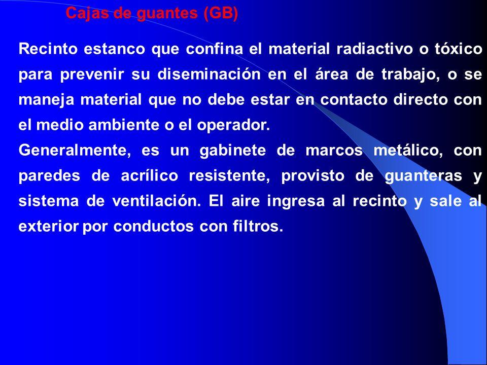 Recinto estanco que confina el material radiactivo o tóxico para prevenir su diseminación en el área de trabajo, o se maneja material que no debe esta