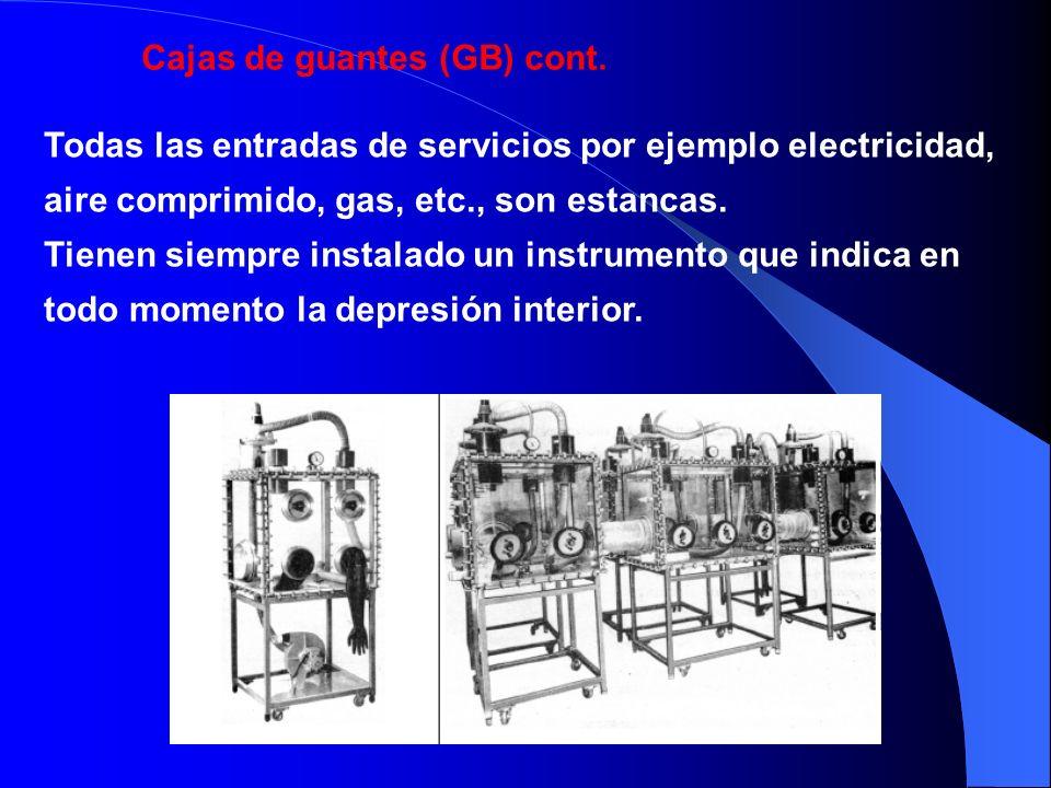 Todas las entradas de servicios por ejemplo electricidad, aire comprimido, gas, etc., son estancas. Tienen siempre instalado un instrumento que indica