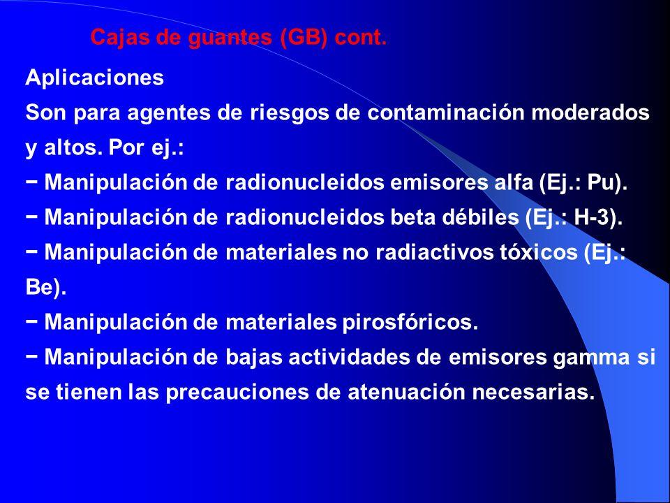 Aplicaciones Son para agentes de riesgos de contaminación moderados y altos. Por ej.: Manipulación de radionucleidos emisores alfa (Ej.: Pu). Manipula