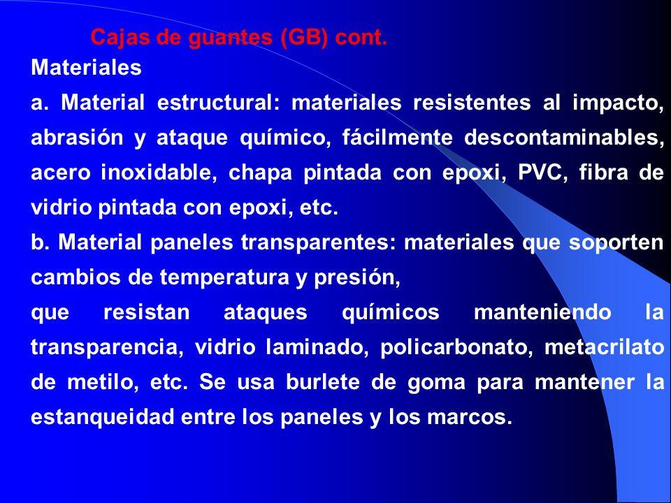 Materiales a. Material estructural: materiales resistentes al impacto, abrasión y ataque químico, fácilmente descontaminables, acero inoxidable, chapa