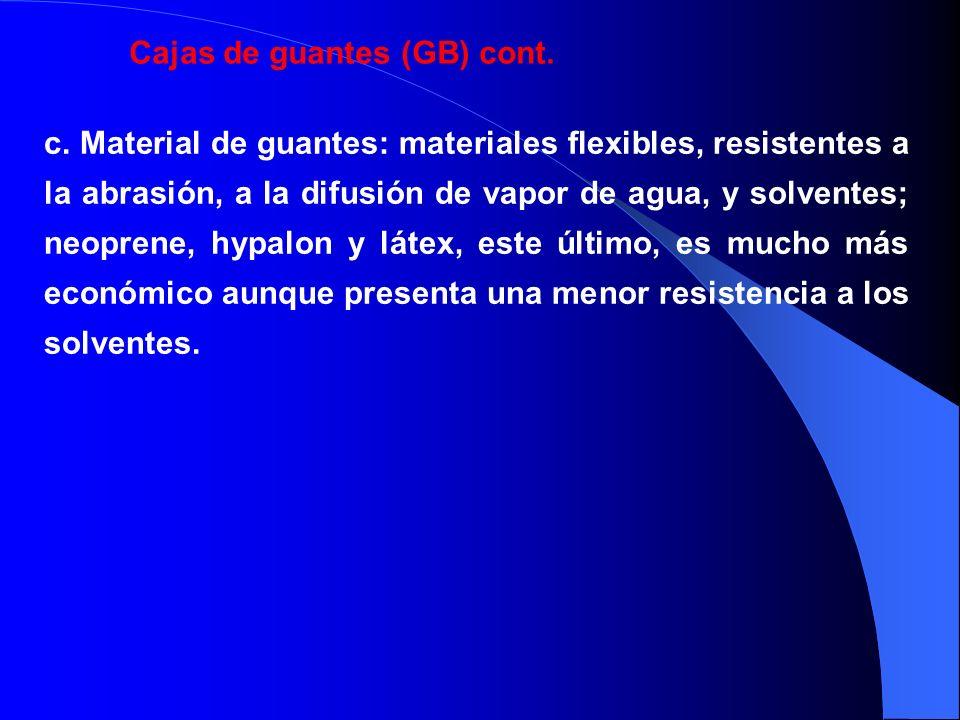 c. Material de guantes: materiales flexibles, resistentes a la abrasión, a la difusión de vapor de agua, y solventes; neoprene, hypalon y látex, este