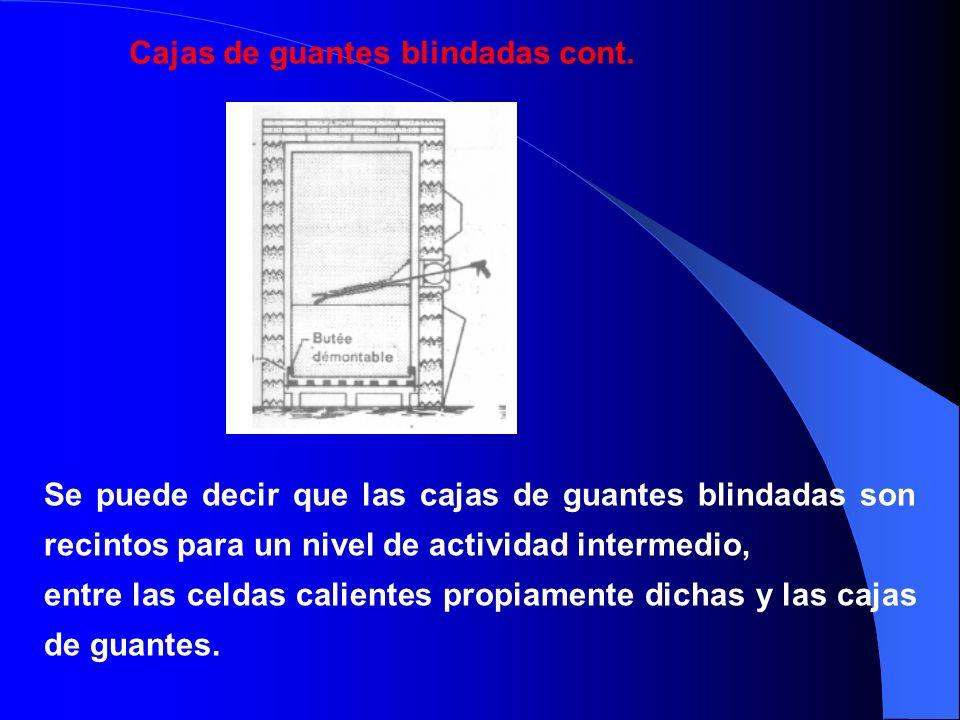 Se puede decir que las cajas de guantes blindadas son recintos para un nivel de actividad intermedio, entre las celdas calientes propiamente dichas y