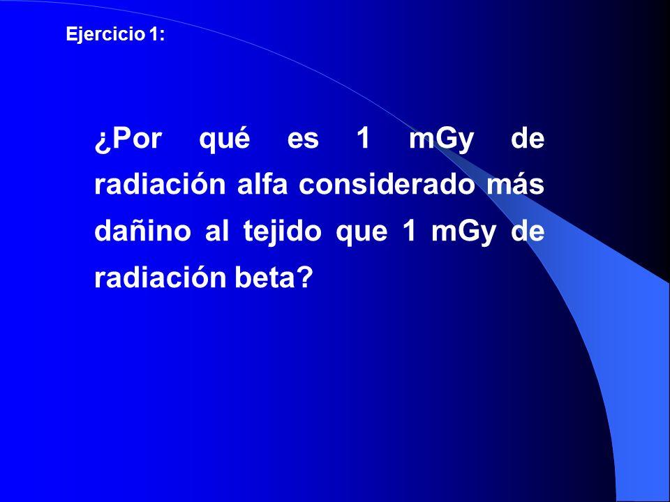 ¿Por qué es 1 mGy de radiación alfa considerado más dañino al tejido que 1 mGy de radiación beta? Ejercicio 1: