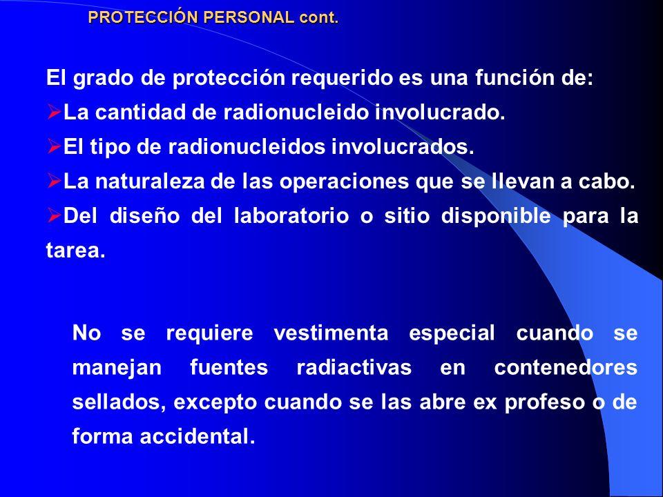El grado de protección requerido es una función de: La cantidad de radionucleido involucrado. El tipo de radionucleidos involucrados. La naturaleza de