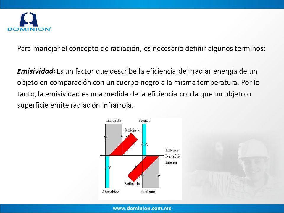 Para manejar el concepto de radiación, es necesario definir algunos términos: Emisividad: Es un factor que describe la eficiencia de irradiar energía