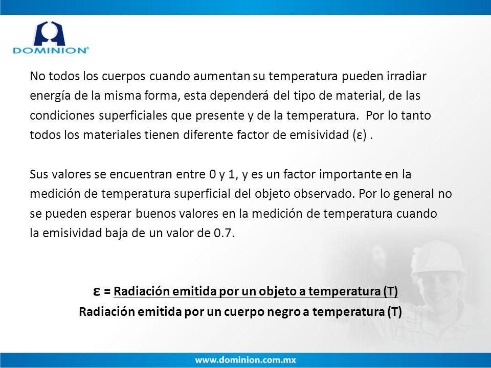No todos los cuerpos cuando aumentan su temperatura pueden irradiar energía de la misma forma, esta dependerá del tipo de material, de las condiciones