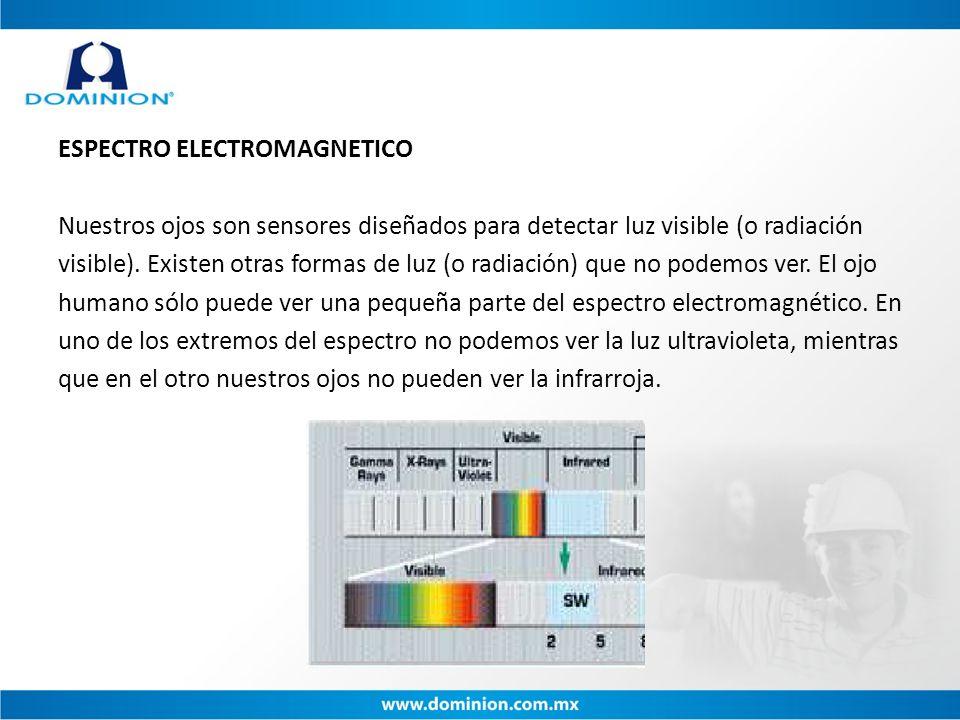 ESPECTRO ELECTROMAGNETICO Nuestros ojos son sensores diseñados para detectar luz visible (o radiación visible). Existen otras formas de luz (o radiaci