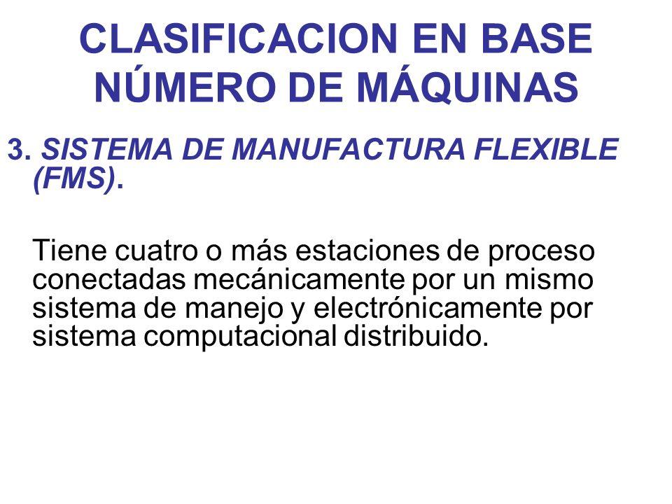 3. SISTEMA DE MANUFACTURA FLEXIBLE (FMS). Tiene cuatro o más estaciones de proceso conectadas mecánicamente por un mismo sistema de manejo y electróni