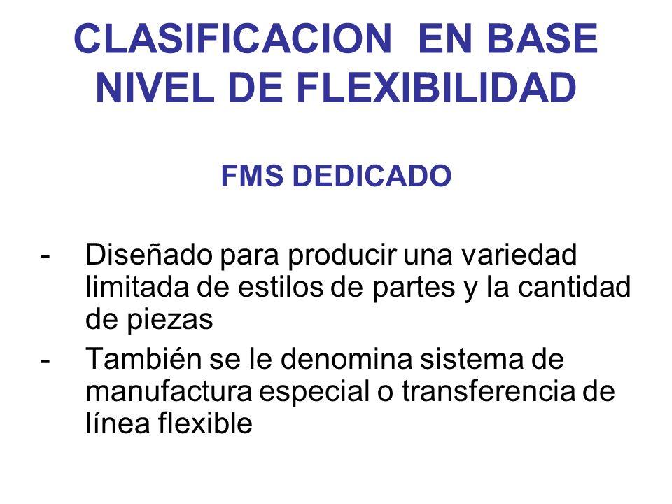 CLASIFICACION EN BASE NIVEL DE FLEXIBILIDAD FMS DEDICADO -Diseñado para producir una variedad limitada de estilos de partes y la cantidad de piezas -T