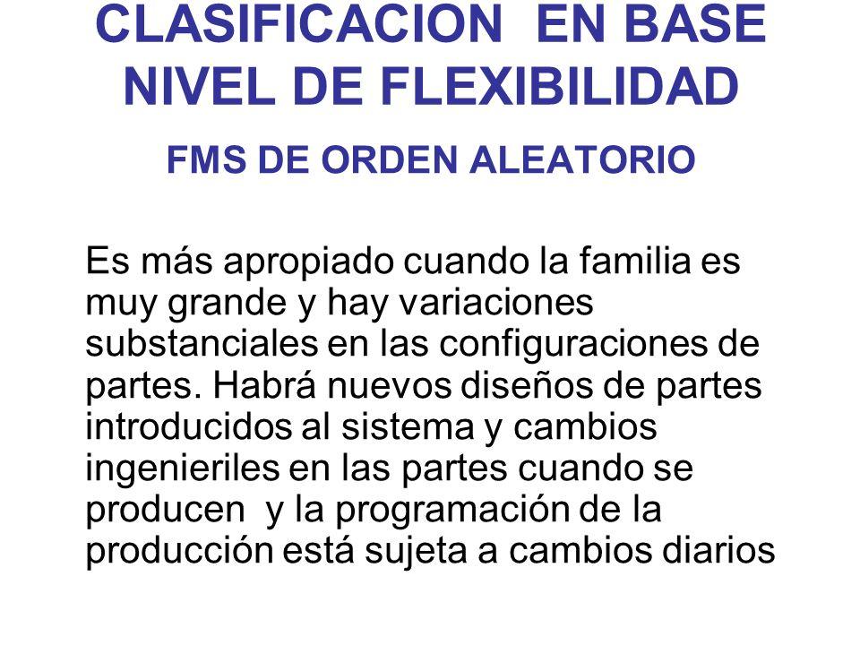 CLASIFICACION EN BASE NIVEL DE FLEXIBILIDAD FMS DE ORDEN ALEATORIO Es más apropiado cuando la familia es muy grande y hay variaciones substanciales en