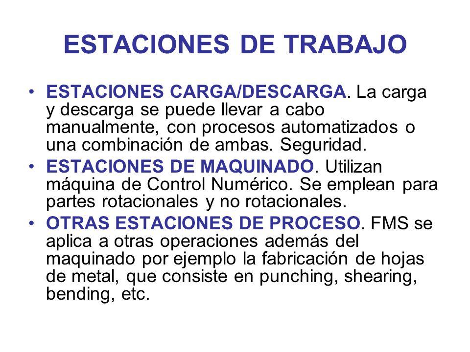 ESTACIONES DE TRABAJO ESTACIONES CARGA/DESCARGA. La carga y descarga se puede llevar a cabo manualmente, con procesos automatizados o una combinación