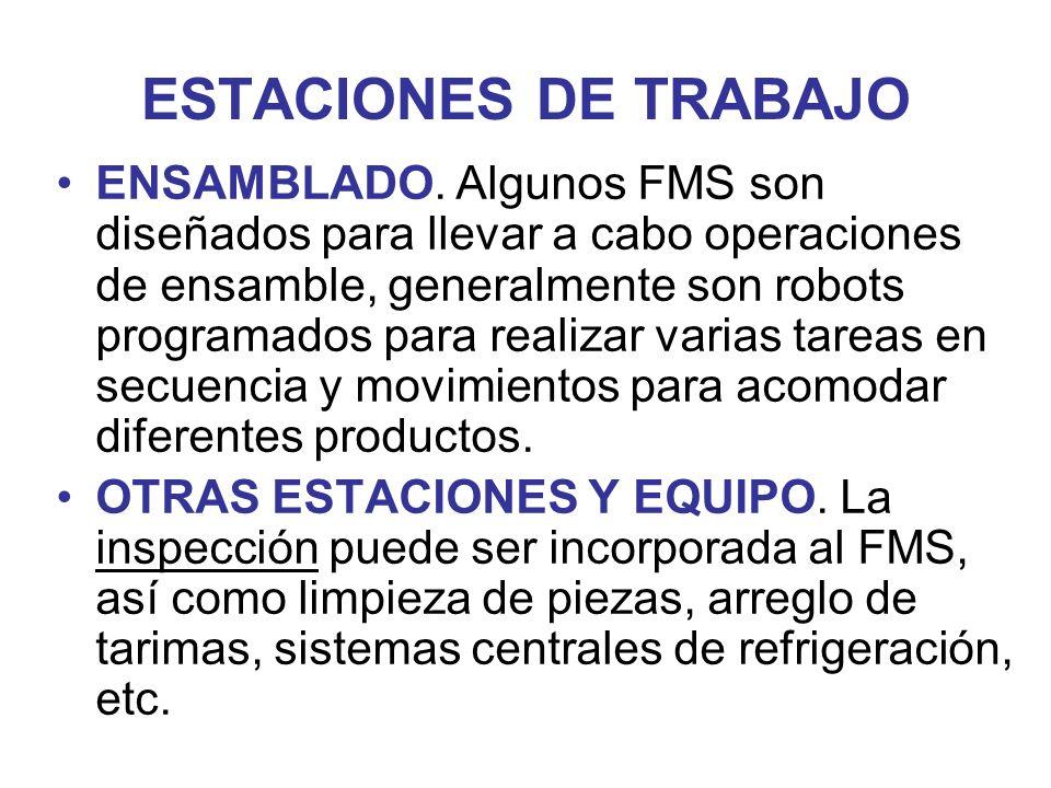 ESTACIONES DE TRABAJO ENSAMBLADO. Algunos FMS son diseñados para llevar a cabo operaciones de ensamble, generalmente son robots programados para reali
