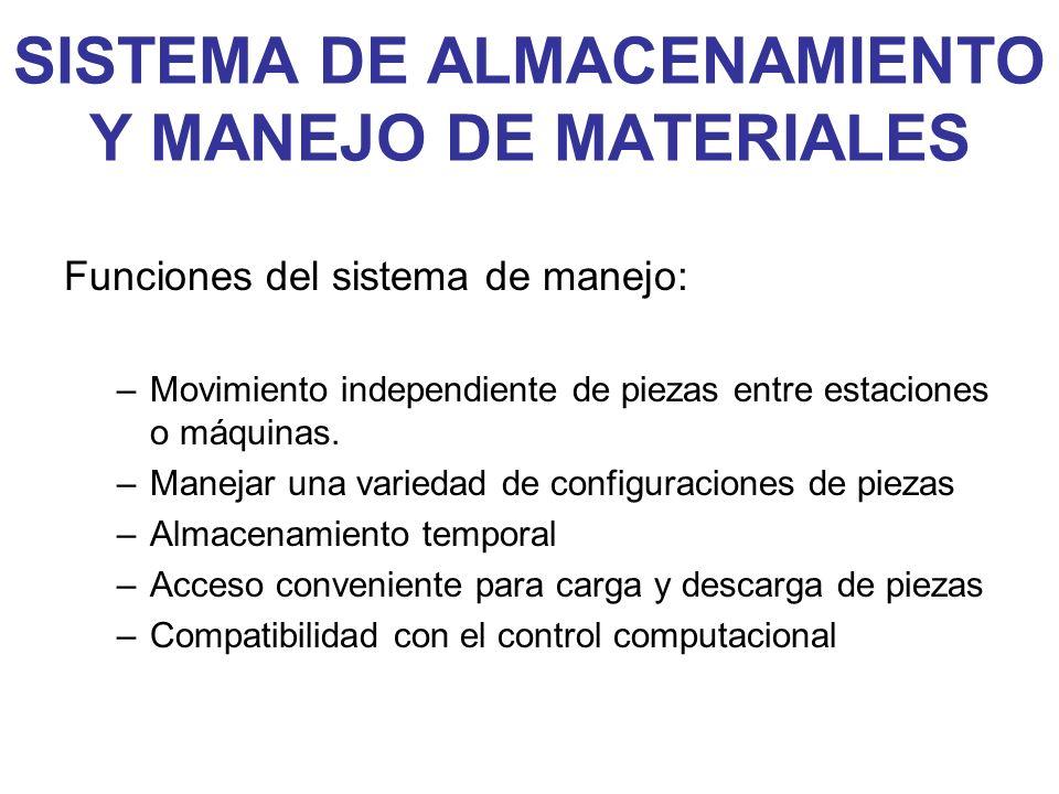 SISTEMA DE ALMACENAMIENTO Y MANEJO DE MATERIALES Funciones del sistema de manejo: –Movimiento independiente de piezas entre estaciones o máquinas. –Ma