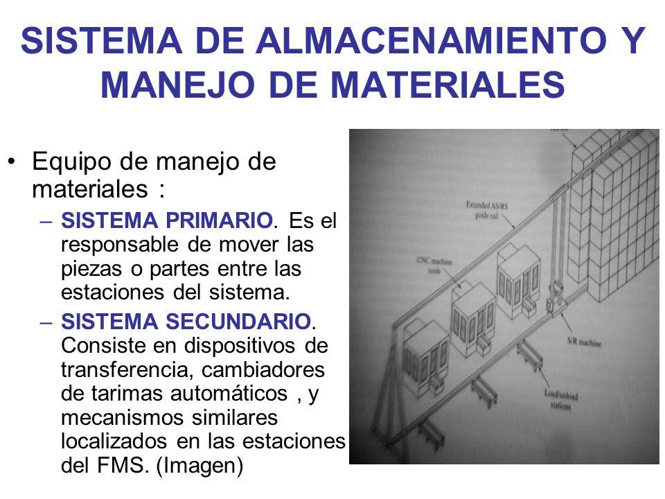 SISTEMA DE ALMACENAMIENTO Y MANEJO DE MATERIALES Equipo de manejo de materiales : –SISTEMA PRIMARIO. Es el responsable de mover las piezas o partes en