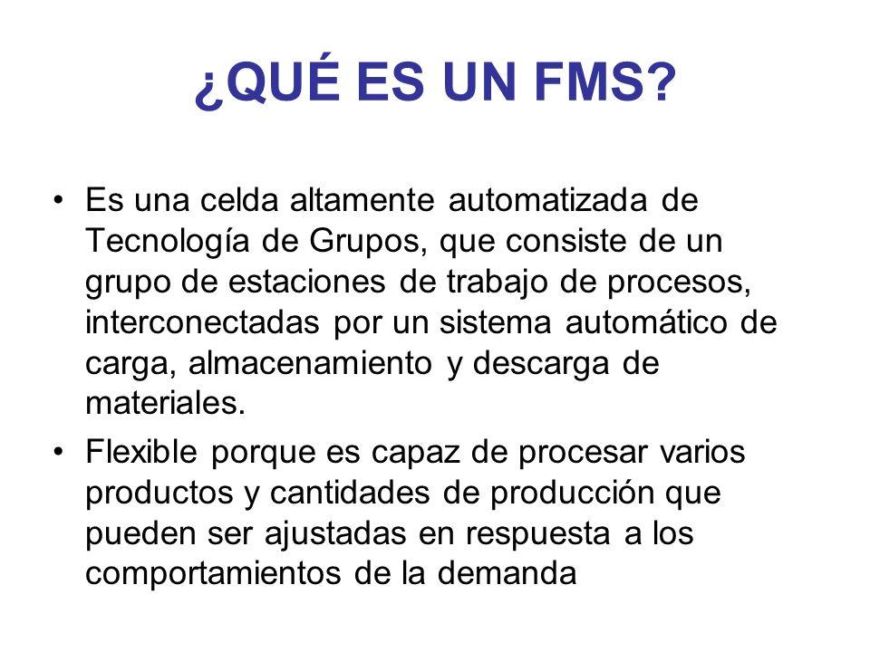 ¿QUÉ ES UN FMS? Es una celda altamente automatizada de Tecnología de Grupos, que consiste de un grupo de estaciones de trabajo de procesos, interconec
